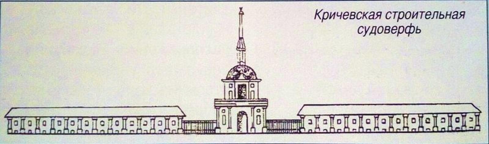 Кричевская судоверфь