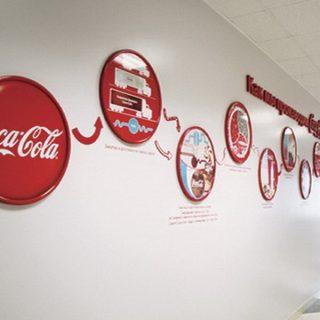 Этапы развития завода Coca-Cola